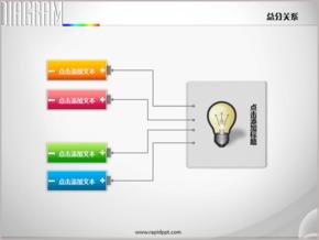 一灯泡四电池因果综合关系PPT图表