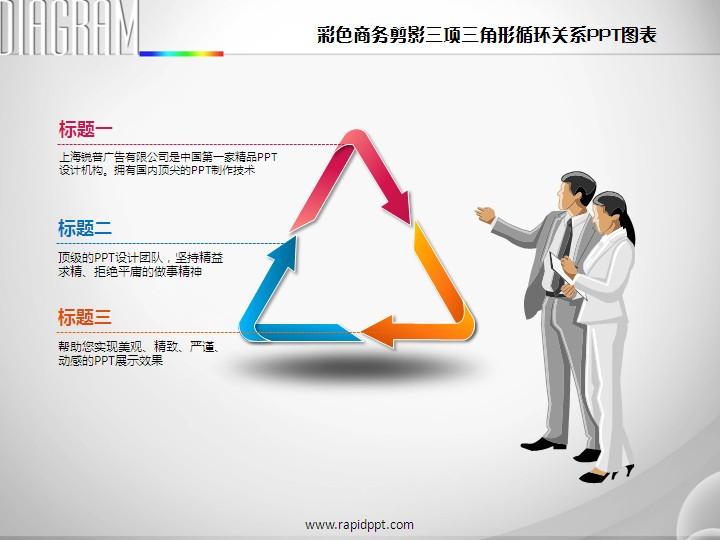 彩色商务剪影三项三角形循环关系ppt图表