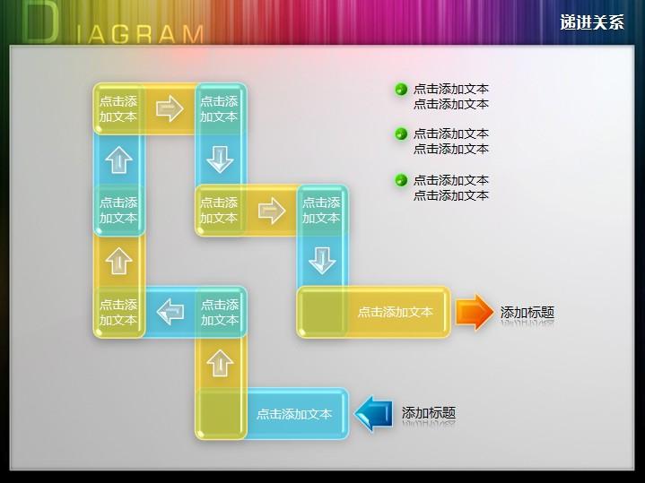 矩形分节分段流程图ppt图表