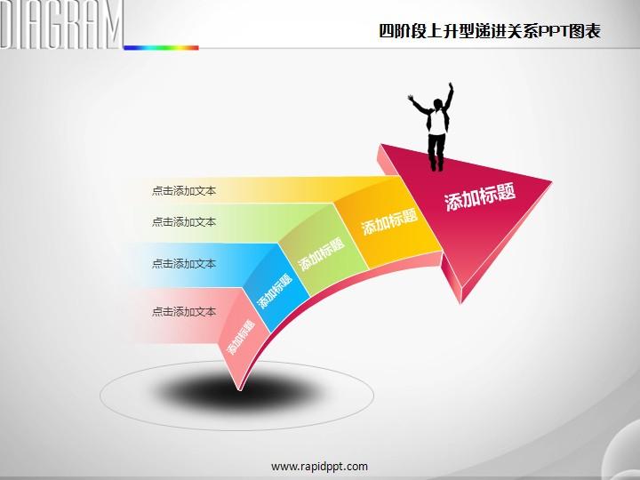 四阶段上升型递进关系ppt图表