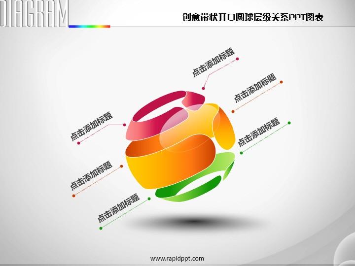创意带状开口圆球层级关系ppt图表