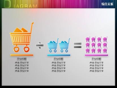 购物车图标具象数据计算ppt图表
