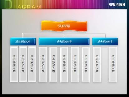 三层三项立体组织结构图ppt图表
