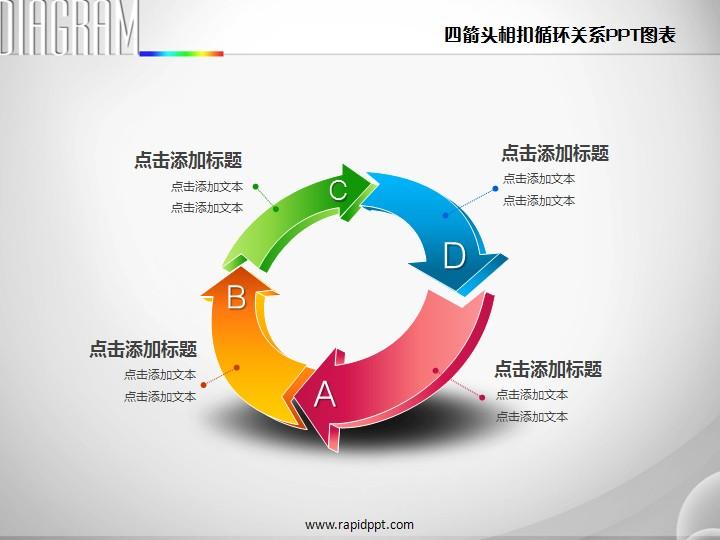 立体四箭头相扣循环关系ppt图表图片