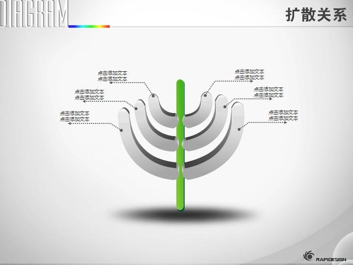 一柱三u型树状扩散关系ppt图表