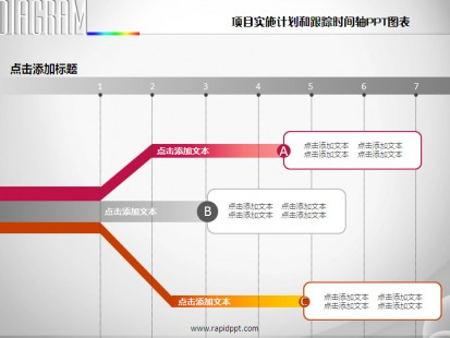 项目实施计划和跟踪时间轴ppt图表