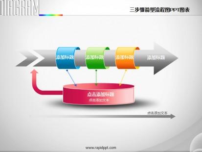 三步骤箭型流程图ppt图表 - 演界网,中国首家演示设计
