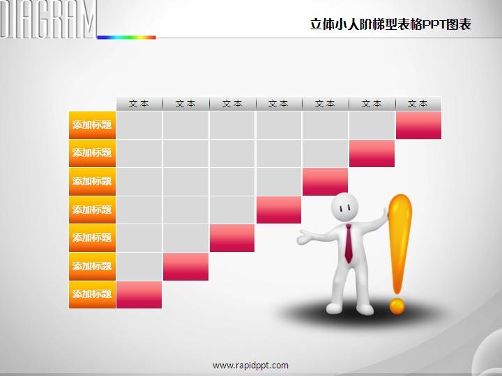 立体小人阶梯型增长表格ppt图表图片