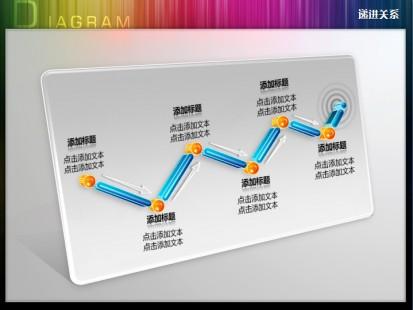 立体展板六阶段流程图ppt图表