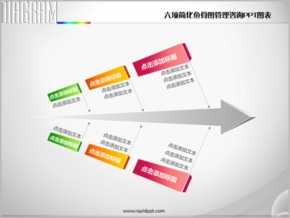六项简化鱼骨图管理咨询PPT图表