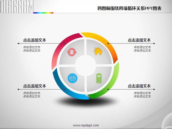 立即开通 商品标签: 四图标围绕四项循环关系ppt图表并列关系 模板图片