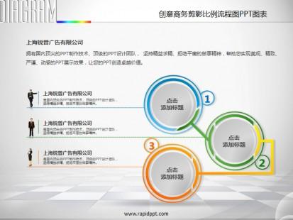 创意商务剪影比例流程图ppt图表
