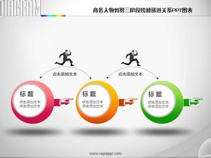 商务人物剪影三阶段跨越递进关系ppt图表