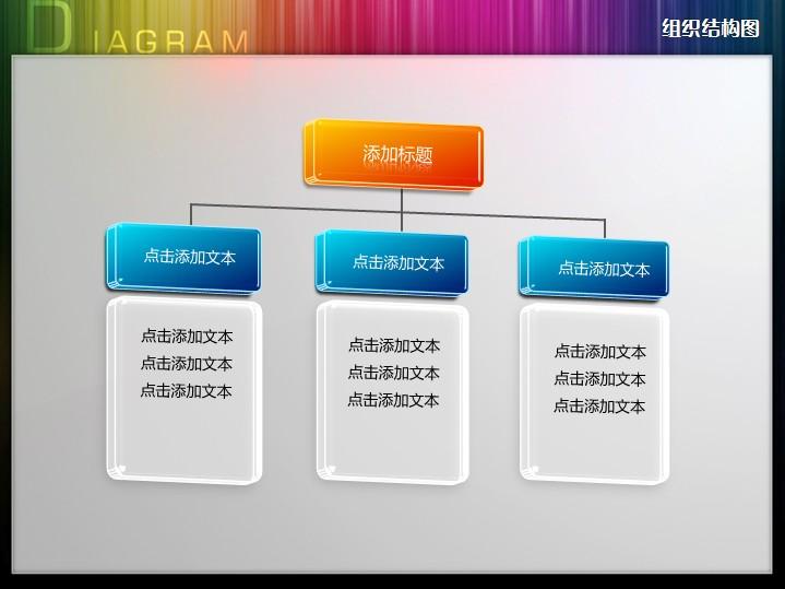 双层立体组织结构图ppt图表