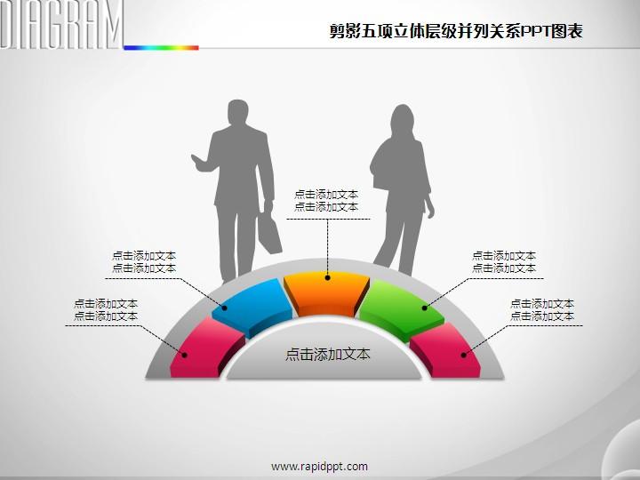 剪影五项立体层级并列关系ppt图表