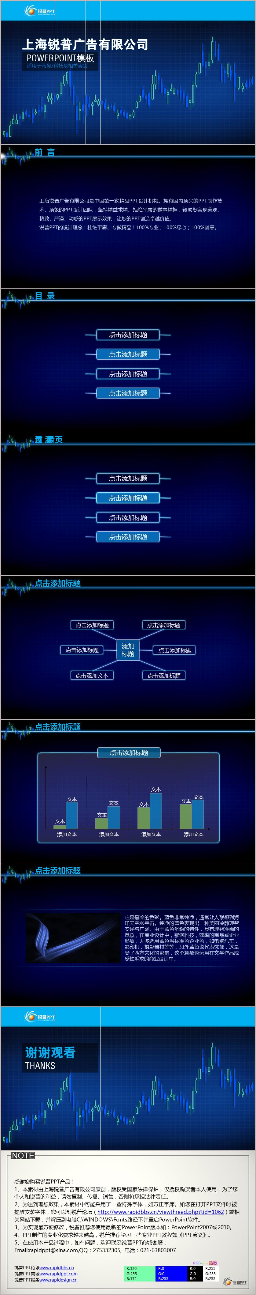 黑蓝色科技感ppt模板 蓝色k线图金融ppt模板  金融风ppt模板 金融类