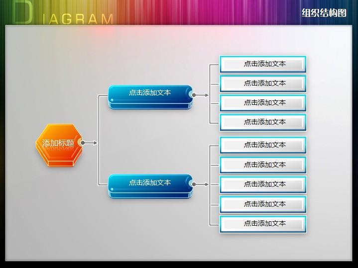 横向三层三项组织结构图ppt图表