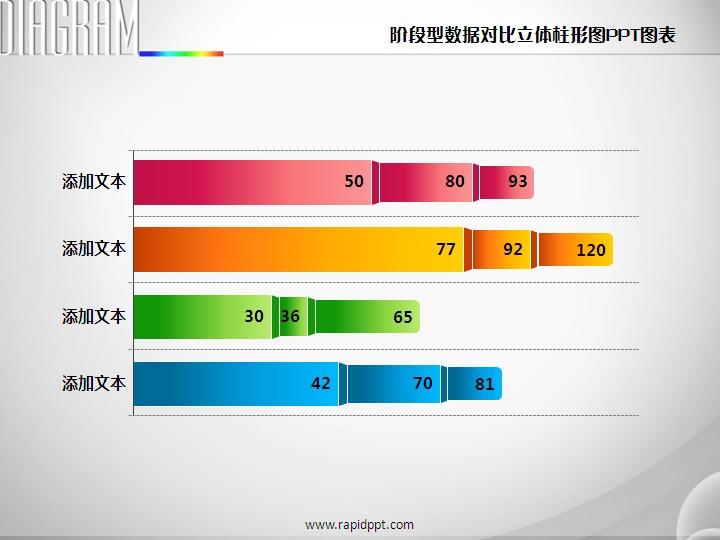 阶段型数据对比立体柱形图ppt图表