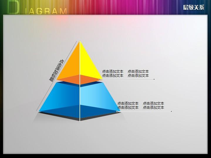 3d立体双层商务金字塔层级关系ppt图表