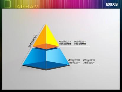 五层立体金字塔层级关系ppt图表