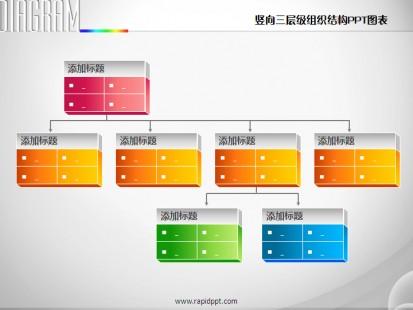竖向三层四色立体组织结构ppt图表