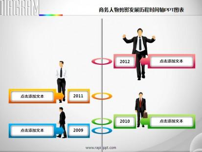 商务人物剪影发展历程时间轴ppt图表