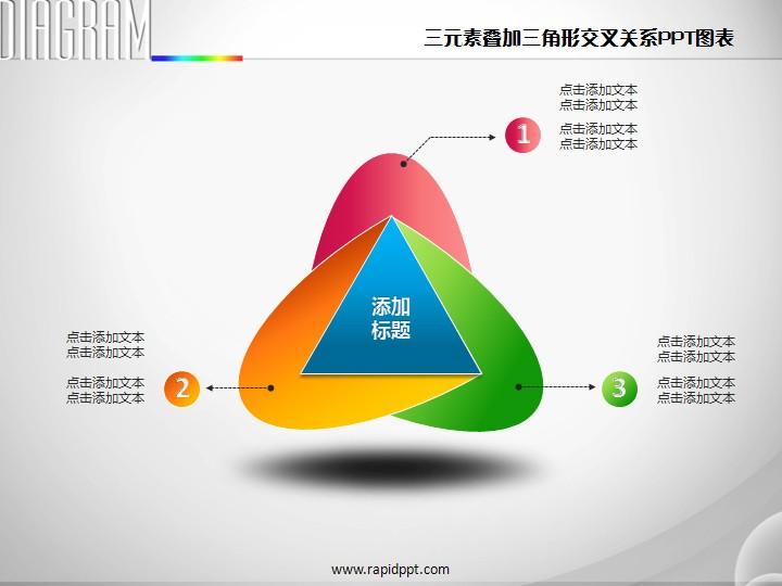 三元素叠加三角形交叉关系ppt图表