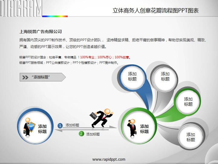 立体商务人创意花瓣流程图ppt图表图片