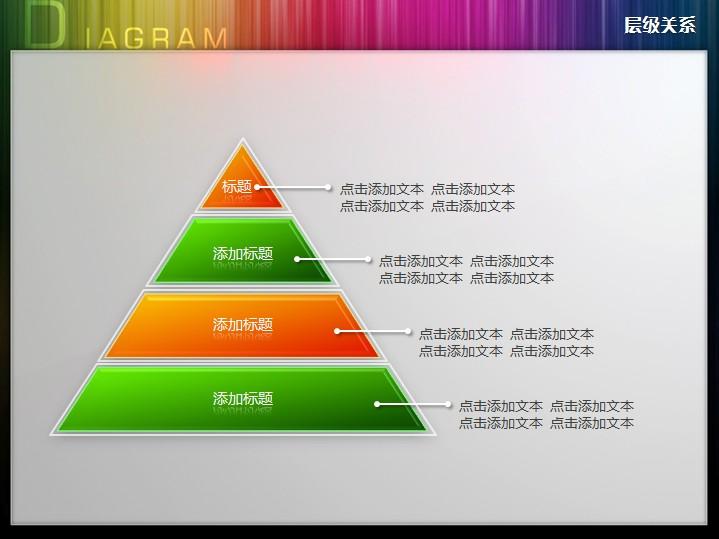四层金字塔层级关系ppt图表