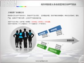 商务剪影箭头鱼骨图管理咨询PPT图表