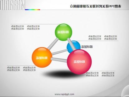 立体圆球相互关联并列关系ppt图表