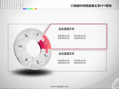 立体圆环拼图强调关系ppt图表