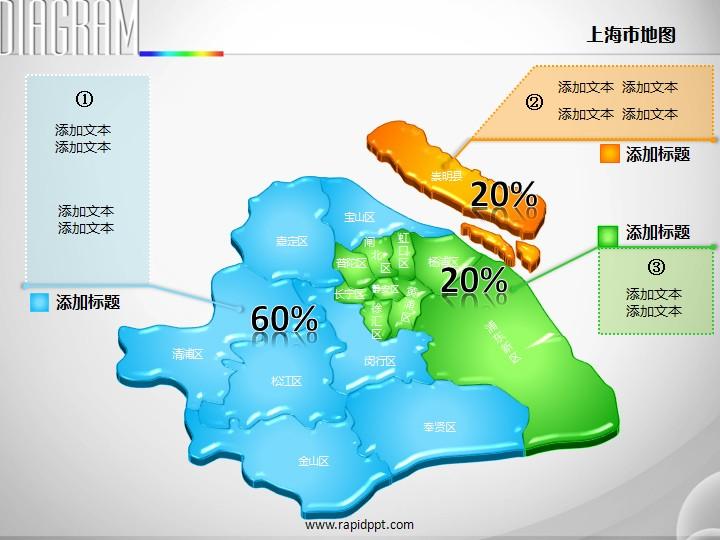 3d立体分区矢量上海市地图ppt图表