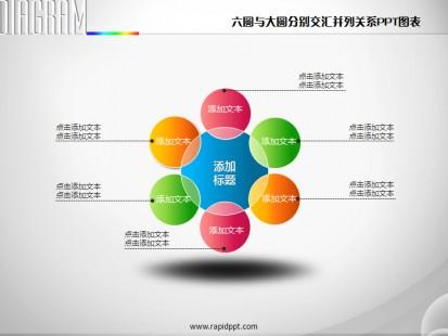 六圆与大圆分别交汇强调关系ppt图表