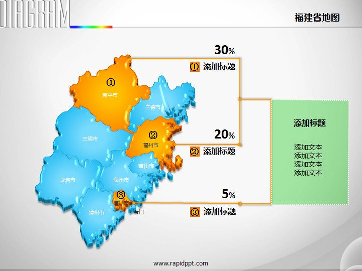 3d立体市县矢量福建省地图ppt图表