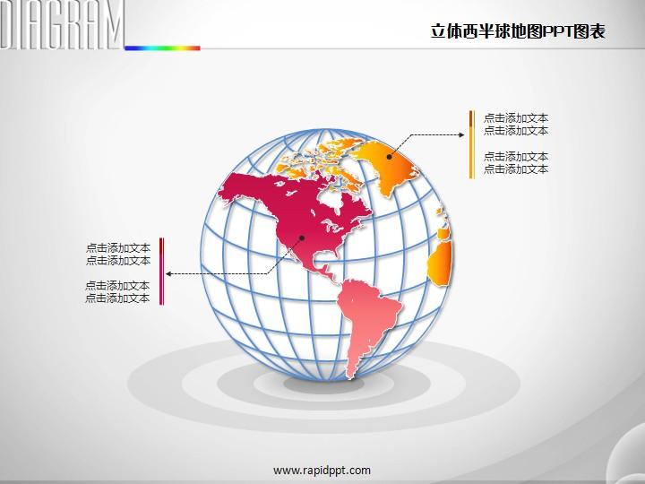立体世界地图地球仪西半球地图ppt图表