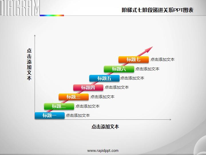 阶梯式立体七阶段递进关系ppt图表