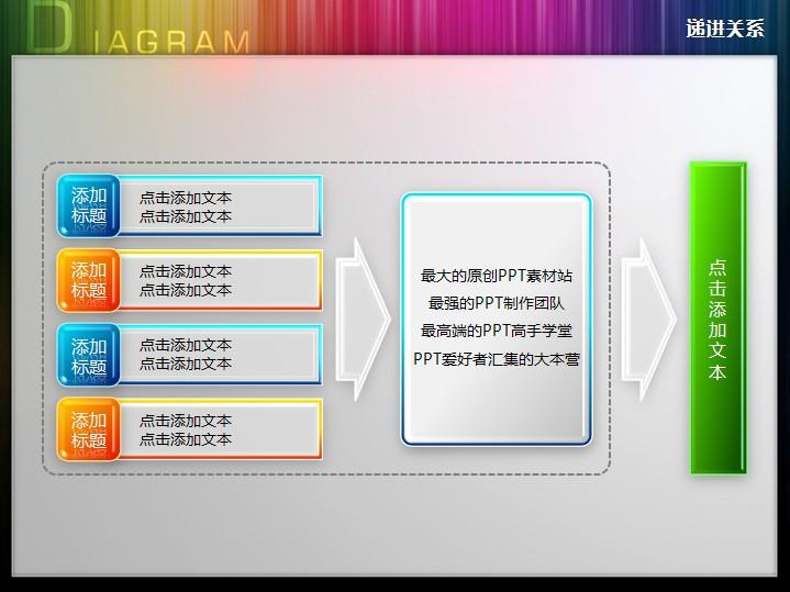 三层流程递进关系ppt图表