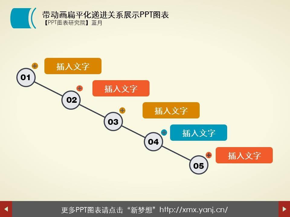 018带动画扁平化递进关系展示ppt图表