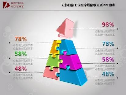 立体四层七项金字塔层级关系ppt图表
