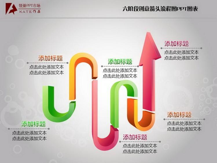 六阶段创意箭头流程图ppt图表