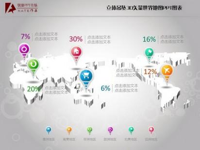 世界地图ppt图表