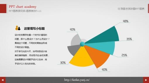 中国能源消费结构饼状图