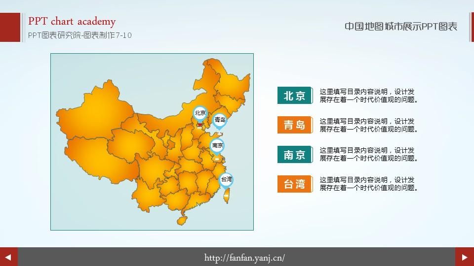 中国地图城市展示ppt图表(动画)