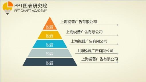 金字塔图表 - 演界网,中国首家演示设计交易平台