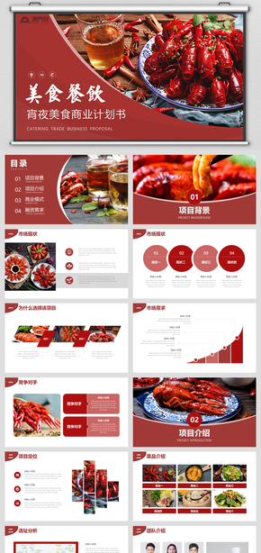 美食餐飲商業計劃書PPT模板