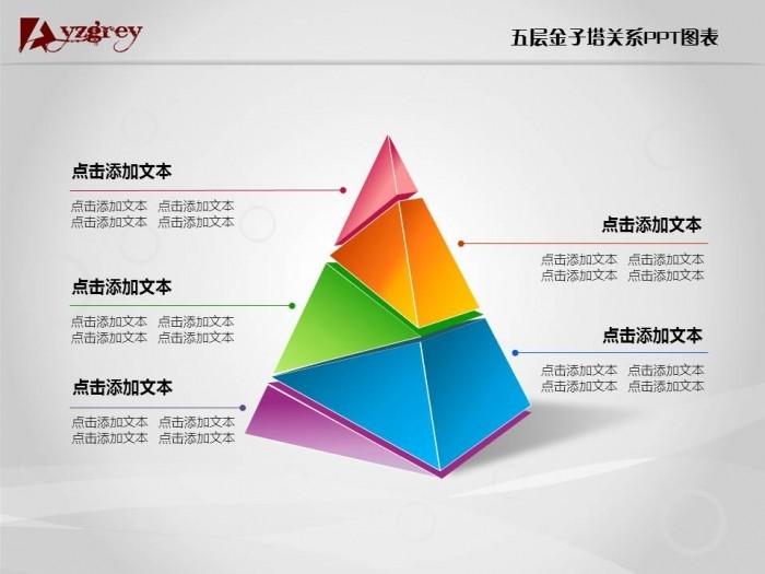 五层金子塔关系ppt图表