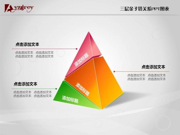 三层金子塔关系ppt图表
