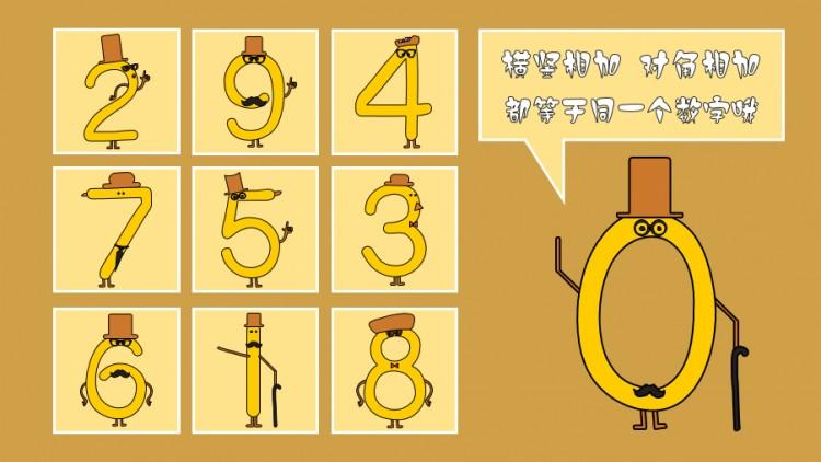 【卡通风图片素材】趣味高帽绅士九宫格数字扁平卡通