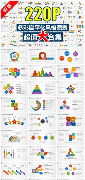 多彩扁平化风格图表超值大合集/220套商务图表